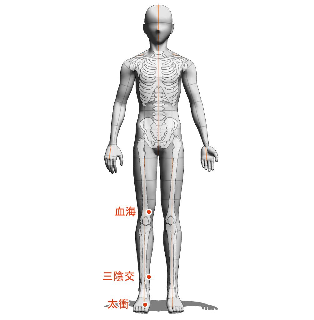 瘀血 ツボ 経穴 経絡