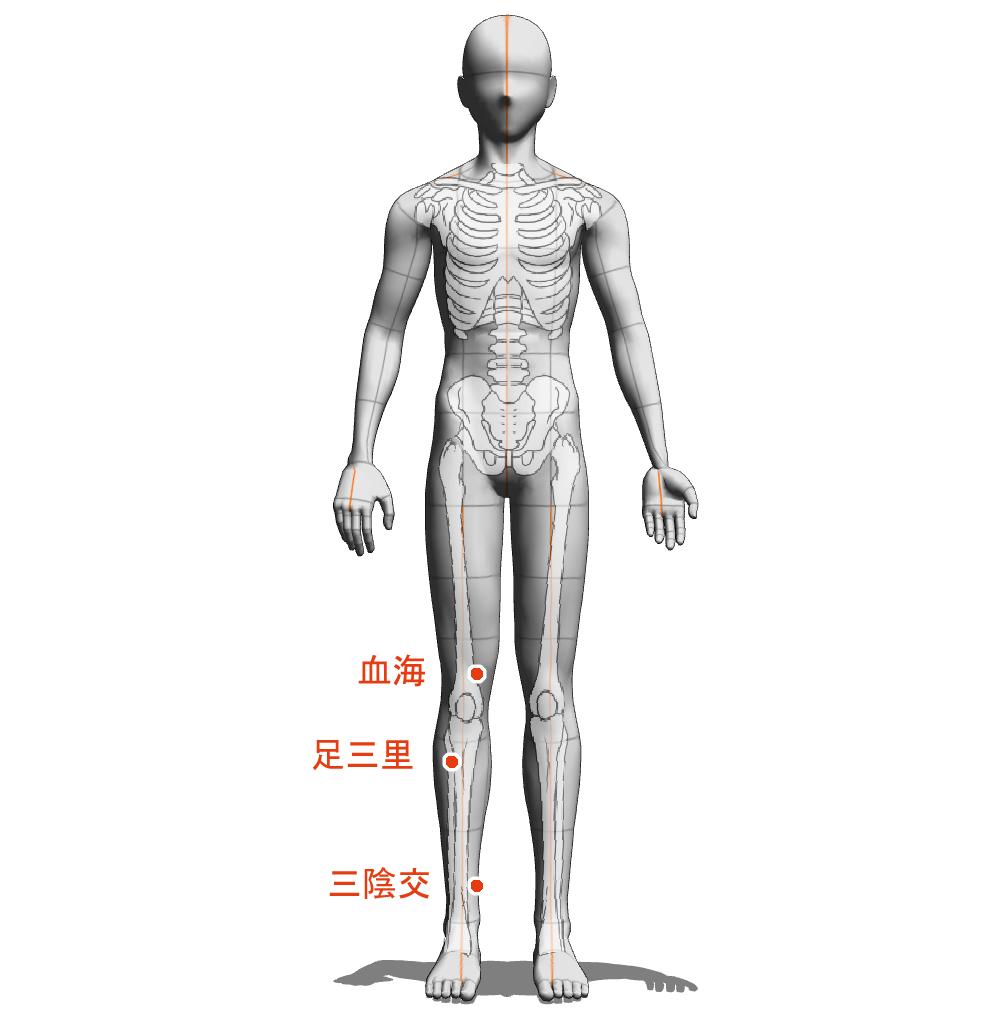 血虚 ツボ 経絡 経穴