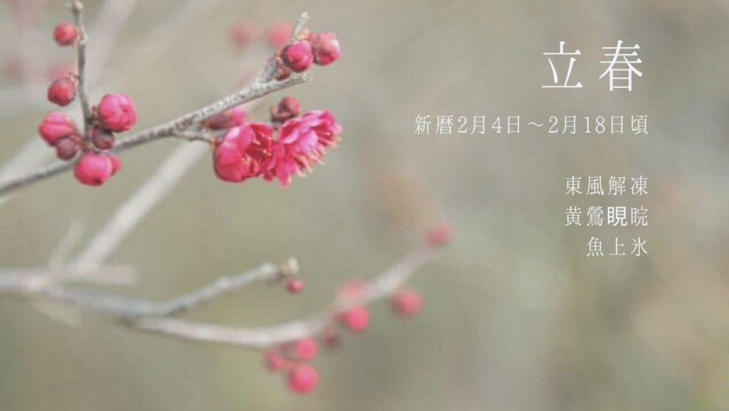 立春 二十四節気 七十二候